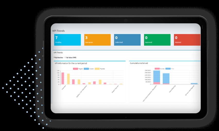 KPI Management Software